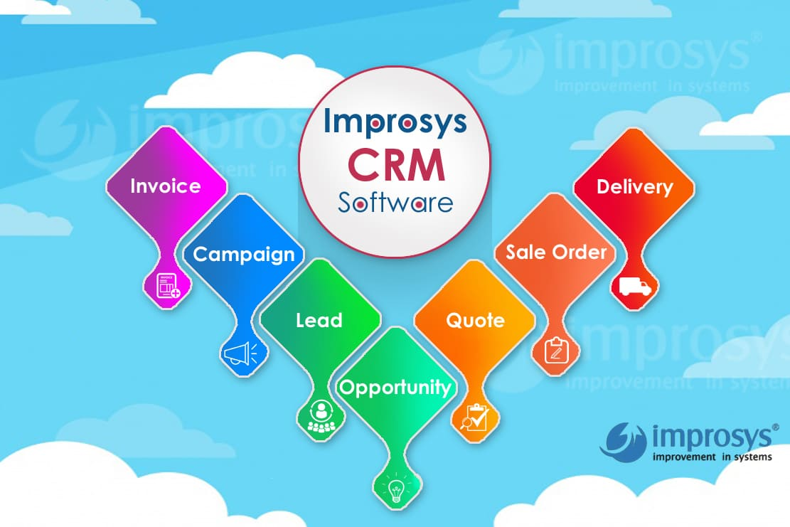 crm-softwares