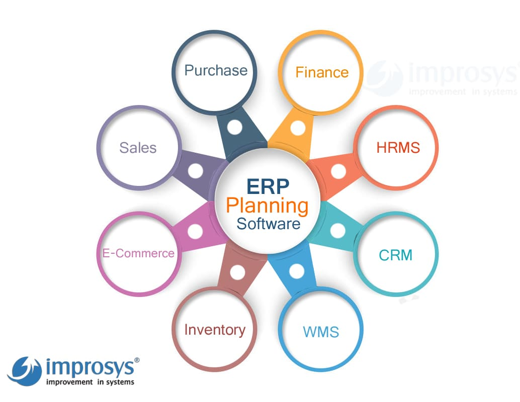 improsys-erp-software-in-pune-pdca.jpg