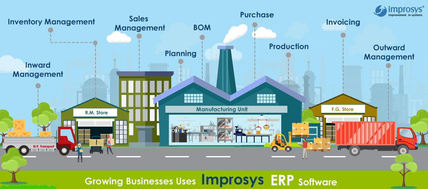 improsys ERP Software