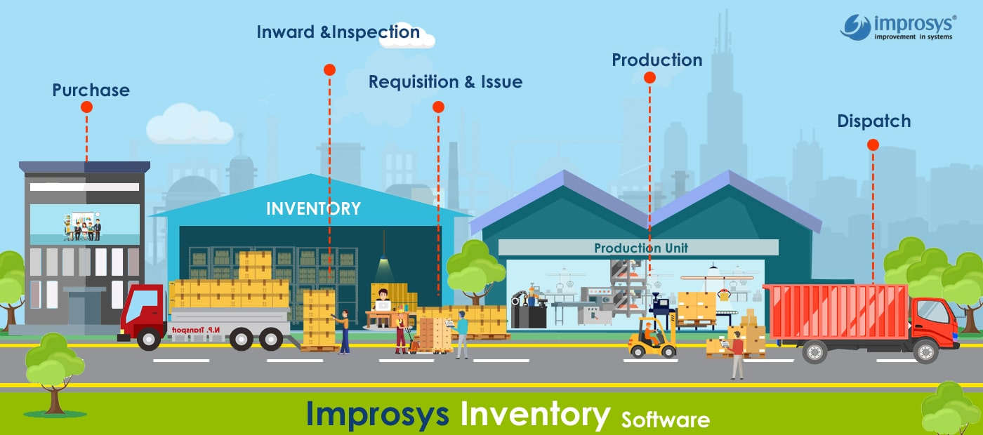 inventorymanagementsoftwareflow